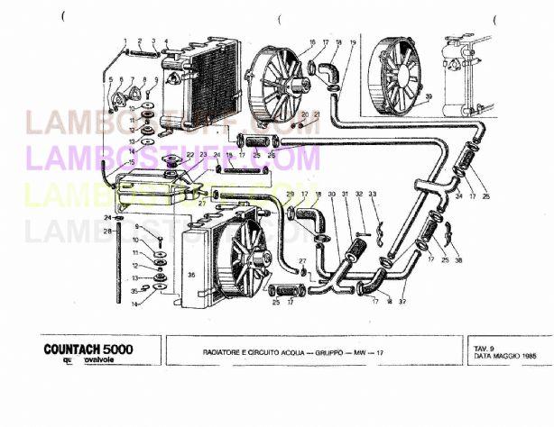 1985 lamborghini countach 5000 quatro radiator and water